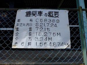 表示板・機関車の概要