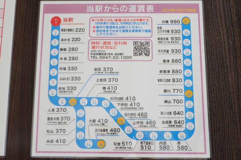 平成筑豊鉄道 運賃表